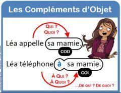 Français A 2.1: