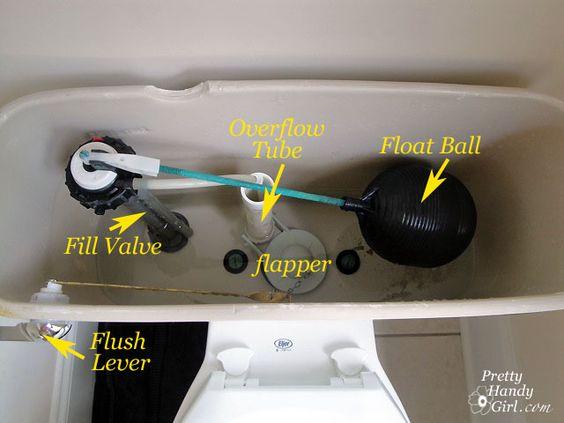 Toilet Repairs - Part 2: Diy Ideas, Repairs Replacing, Common Toilet, Diy Home Repairs, Home Repair Diy, Toilet Fix, Diy Repairs, Toilet Repairs