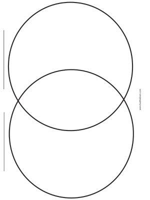 venn diagram template for 2nd grade