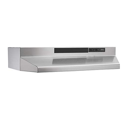 Broan Nutone F403604 Two Speed Four Way Convertible Range Hood 36 Inch Stainless Steel In 2020 Steel Stainless Steel Washer