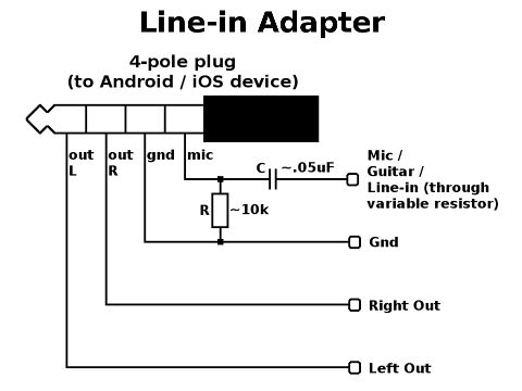 Android device external mic wiring – Iphone Heahone Wire Diagram