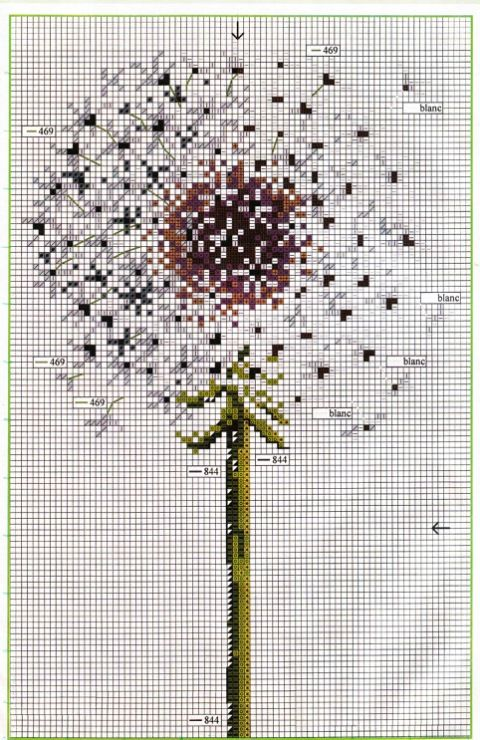 dandelion cross stitch pattern | crafty goodness ...