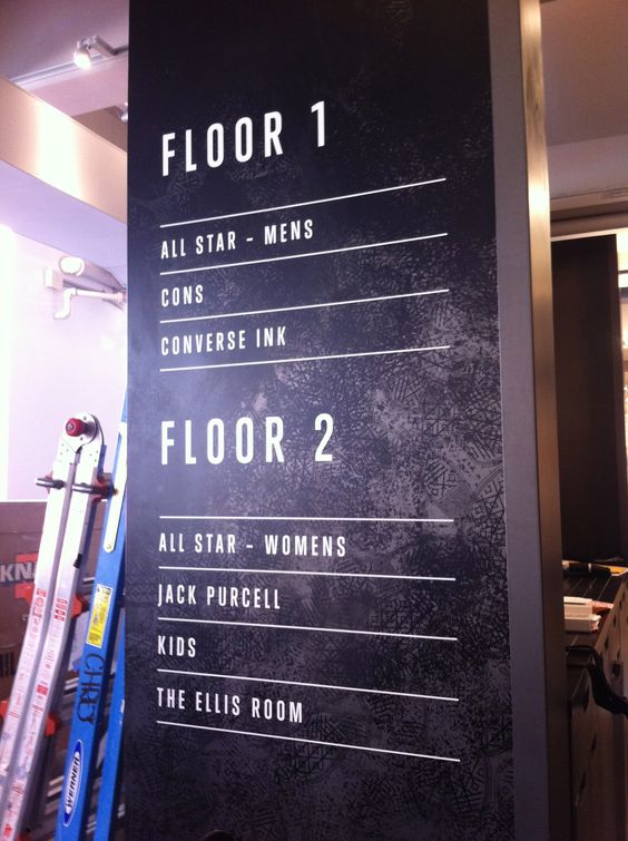 Wayfinding Column Signage for @Converse store in San Francisco