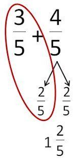 ... kindergarten student fractions adding fractions html the o jays