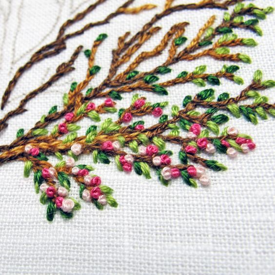 French knots, Knots and French on Pinterest