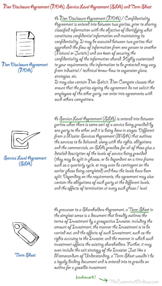 Non Disclosure Agreement (NDA), Service Level Agreement (SLA) and - data confidentiality agreement
