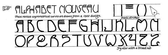 Margaret Shepherd Calligraphy Blog Alphabets