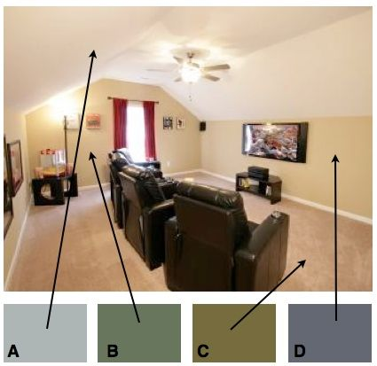 Small Man Cave Ideas Cheap | the cave room both caves deserve the best color possible