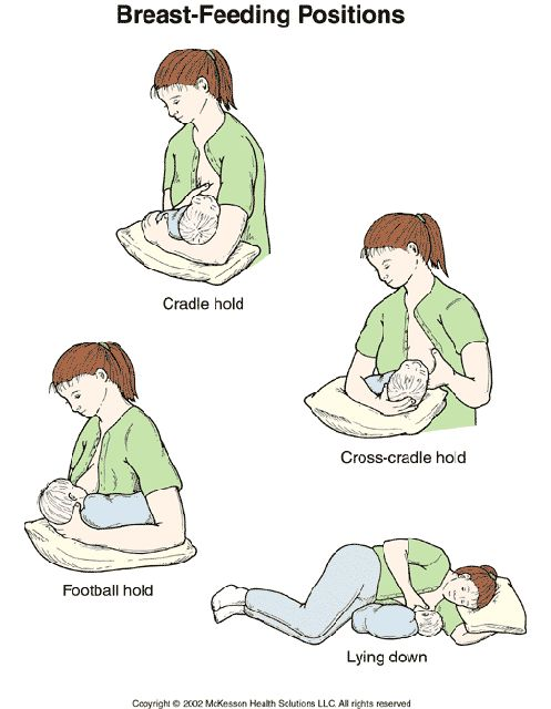 Woman Breastfeeding, Nurturing, or Nursing Her Sweet Newborn Baby ...