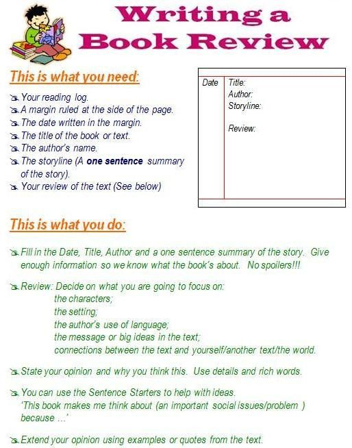 Writing A Book Review Template In 2021 Professional Essay Writer