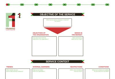 service design templates :: Framing - User Insights - Personas - Design Scope - Ideation - Service Concept - Prototype and test - Feasibility