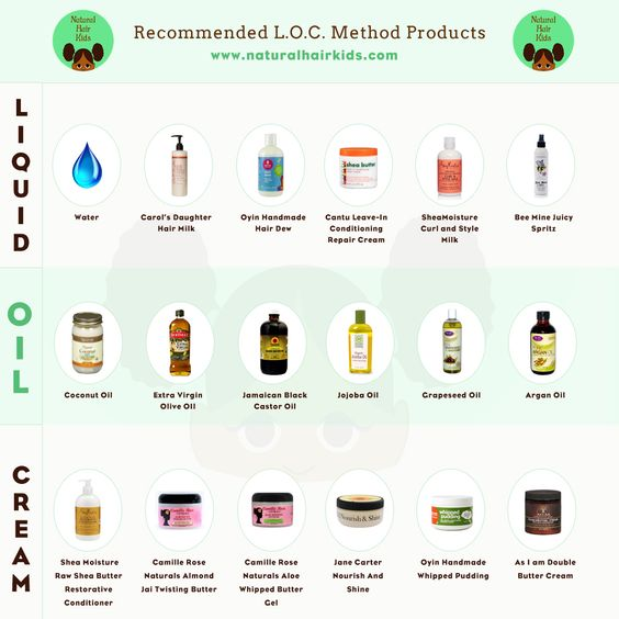 LOC Method product lists. Products to use with the LOC method Natural Hair Care for kids. rajouter de l'huile à la fin pour sceller