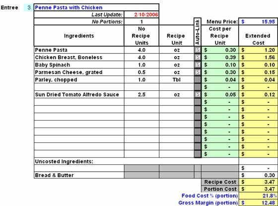Restaurant inventory recipe costing menu profitability for Food costing sheet template