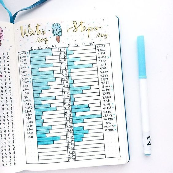 """.. """"Updated water and steps tracker 👟💦 definitely keeping it for next month..just have to improve my steps and…"""