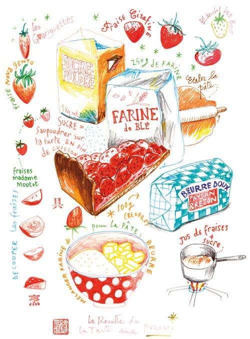 52 cool food illustration Lucile Prache/Illustrations/Portfolio