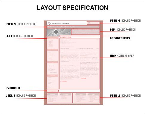 Image Result For Website Specification Template Webpage Design Templates Content Area