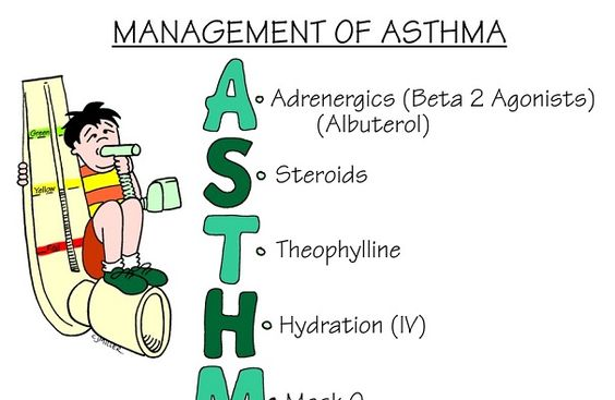 """asthma history History of asthma the earliest recorded reference to respiratory distress – a  disorder characterized by """"noisy breathing"""" (wheezing) is found in china in  2600."""