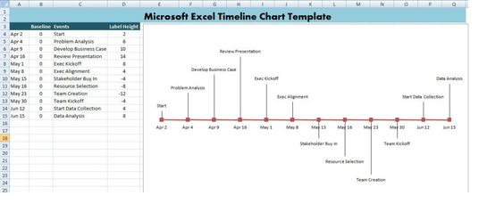 Timeline Sample In Excel The Best Gantt Chart Ideas On - Microsoft excel timeline template