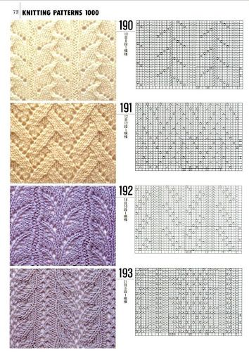 Knitting patterns book 1000_NV7183 - rejane camarda - Picasa Web Albums KNI...