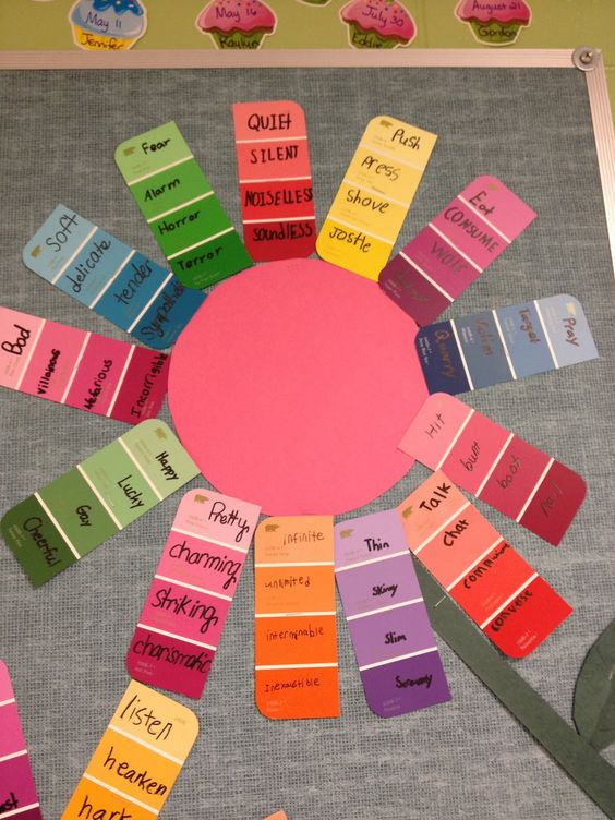 Synonym gardenusing paint strips such a cute idea for a bulletin board language for Synonym of ideas
