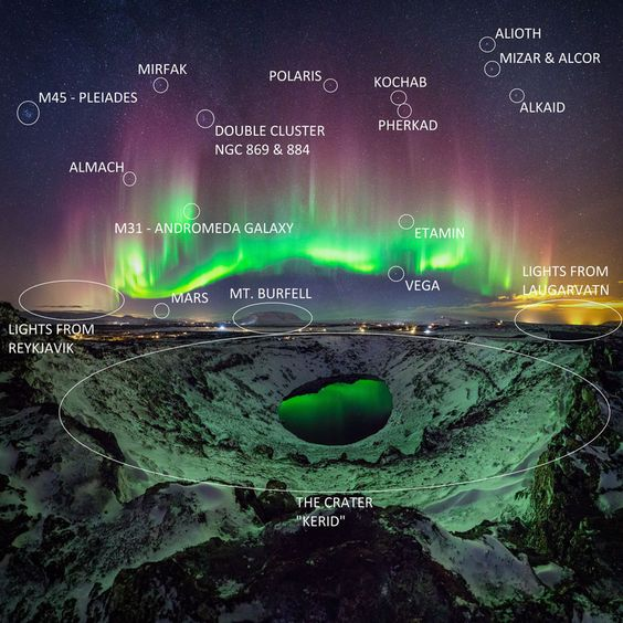 Northern Lights and more