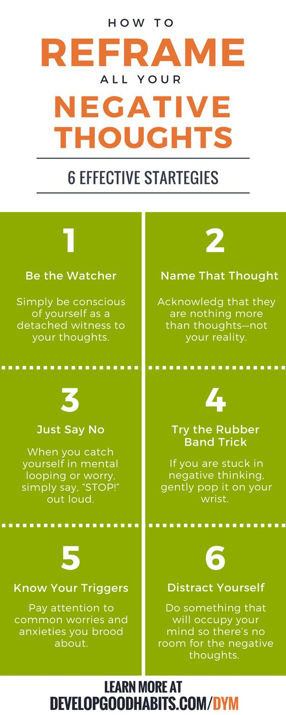 Effective strategies for reframing negative thinking.: