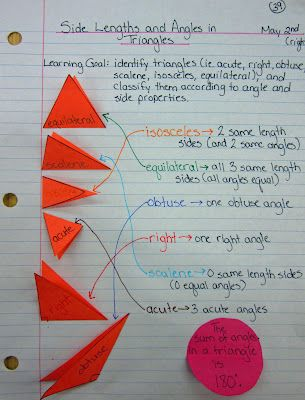 Naming triangles math journal entries