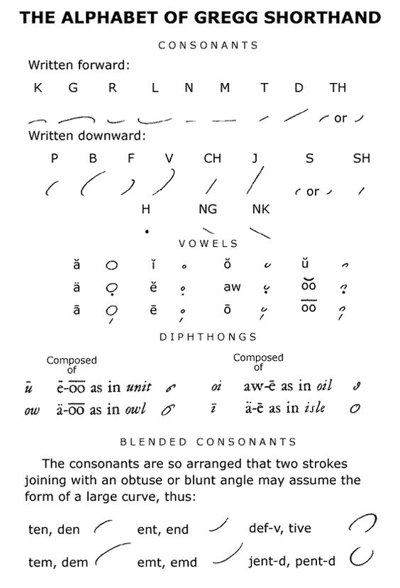 what is shorthand writing Gregg shorthand is the most widely used system of its kind in the world it is used by millions of professionals from all walks of life in nearly every country worldwide this system of shorthand is the most efficient of any other type created, it is considered the easiest to learn, use and read, it is simple, straightforward and elegant in design.