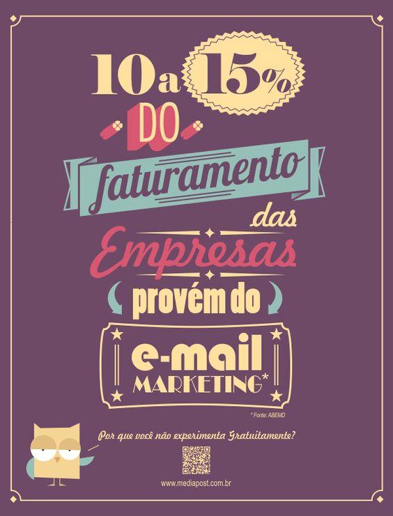 Campanha impressa cujo objetivo é estimular o tráfego para nosso blog sobre e-mail marketing.