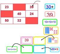 Jeux loto différentes écritures nombres CP CE1.