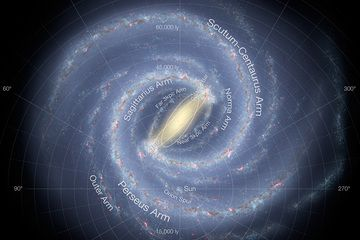 Artist's impression of the Milky Way-Annotated