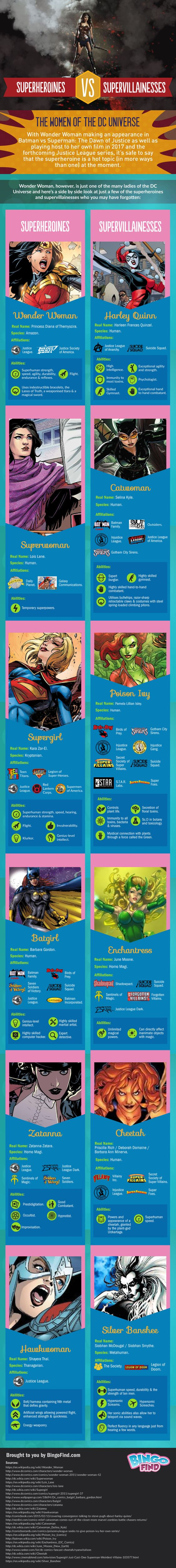Superheroines vs Supervillainesses: The Women of the DC Universe #Infographic #Entertainment