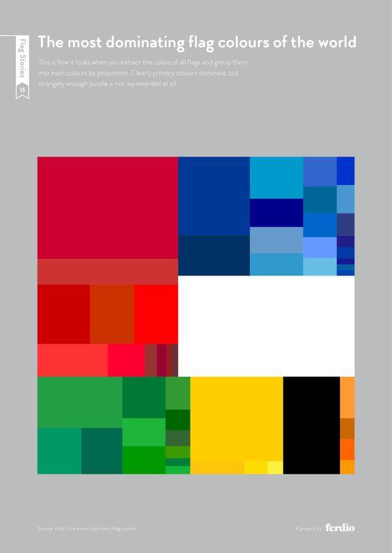 Les couleurs 9ce531c641a27a1c5bc982de142b5c96