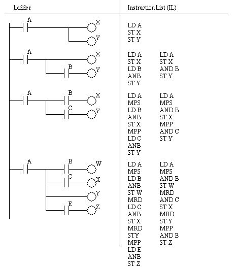 9ce57f31692b96167d244179fc8130b7 ab 855t bpm10 wiring diagram gandul 45 77 79 119  at gsmx.co