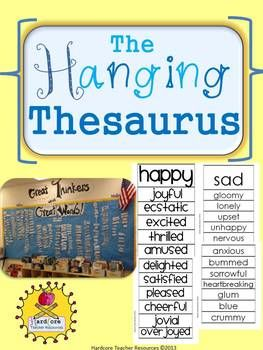 What's the synonym for thesaurus?