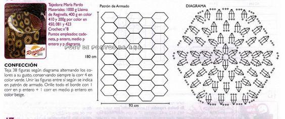 FIFIA CROCHETA blog de crochê : grafico de manta girassol