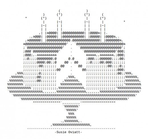 Ascii Art Birthday Cake Facebook Wall
