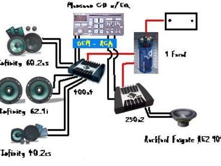 car sound system diagram car audio system wiring diagram - 440x330 - jpeg | car  audio systems, sound system car, car stereo systems  pinterest
