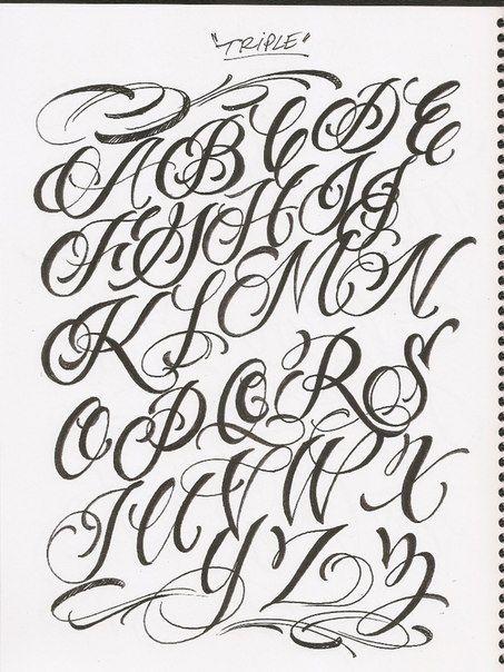 Abecedario Tattoo Letras