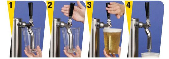 Instructions for a standard pour
