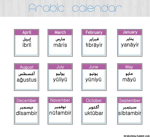 The Arabic Names Of Calendar Months Of The Gregorian Calendar Are