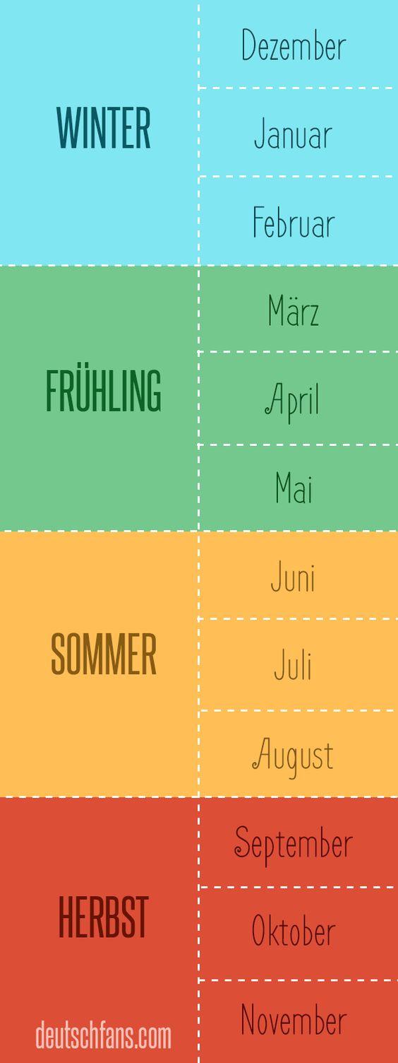 Jahreszeiten und Monate auf Deutsch :)