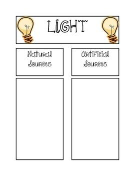 Worksheets Natural And Artificial Sources Of Light Worksheet curriculum natural and light on pinterest students will identify artificial sources in this fun sort directly correlates
