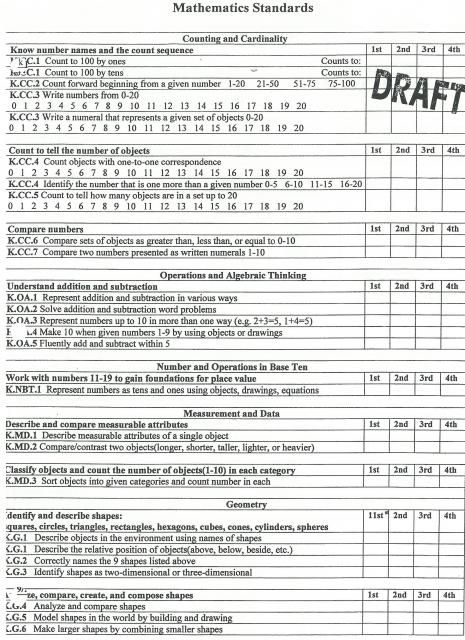 Kindergarten Report Card Template Common Core  Google Search