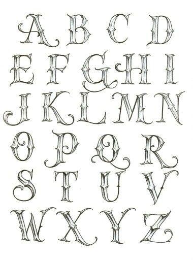 Pin By Kovalenko Olga Yurevna On Fonts Graffiti Lettering Fonts Tattoo Lettering Fonts Lettering Alphabet