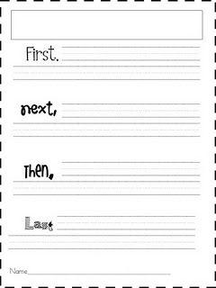 Story writing plan