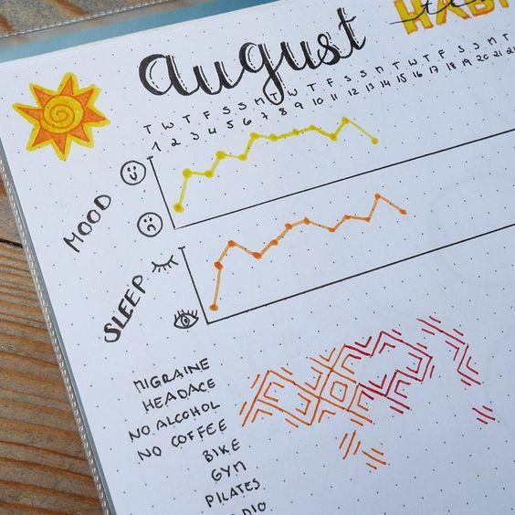 "SERA 🌼 在 Instagram 上发布:""My habit/mood/sleep tracker for August! #bulletjournal #bujo #moodtracker #habittracker #sleeptracker #tracker #showmeyourplanner…"""
