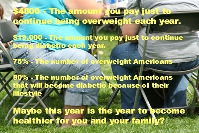 If you are ready to make you and your family's health a priority, it is time to lose the weight. Contact me to get started!  Our patients are losing 22 to 28lbs on our 30 day Body Transformation program.  Patients also note increased energy, sleeping better, softer skin, less stress, improved mental clarity, and much more!  Contact me or check out our program at www.docbrok.isagenix.com