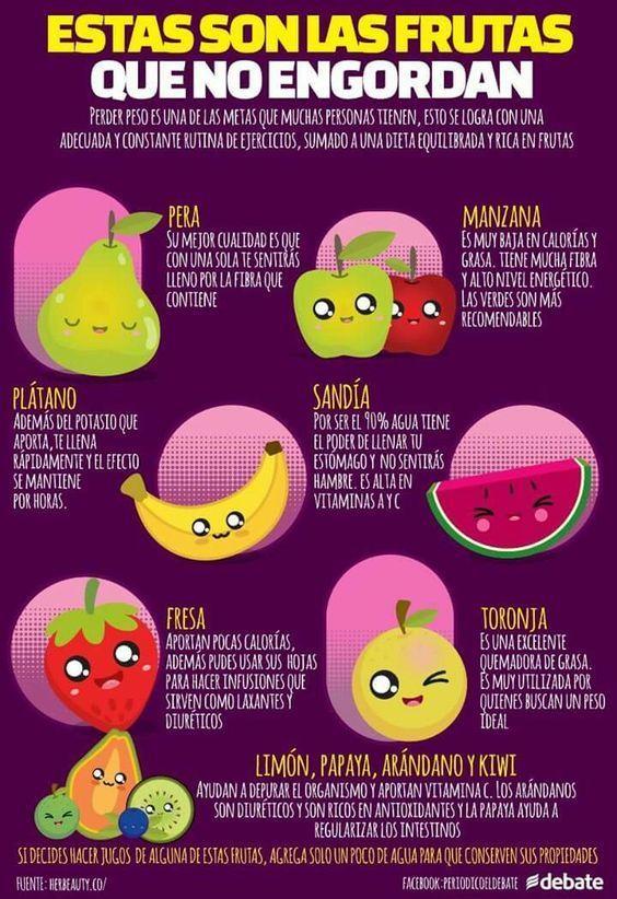 Frutas Que No Engordan Engordan Frutas Comidas Saludables Adelgazar Nutrición Consejos De Nutrición