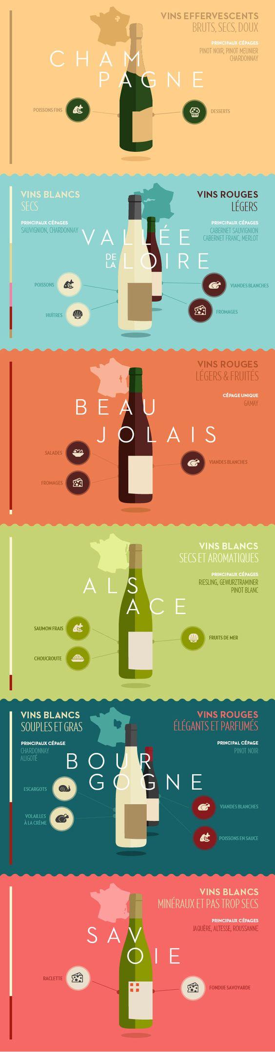 Infographie - Types de vins des vignobles du nord - toulevin.com